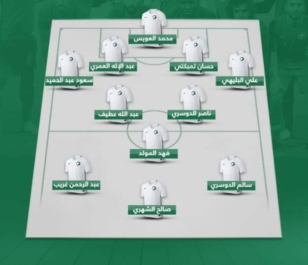 تعرف على التشكيل المتوقع لمنتخب السعودية أمام فلسطين بتصفيات نهائى كأس العالم 2022
